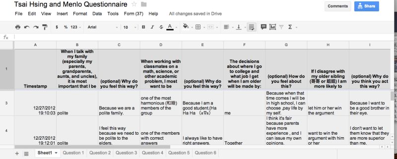 A few answers from the Googledoc survey.